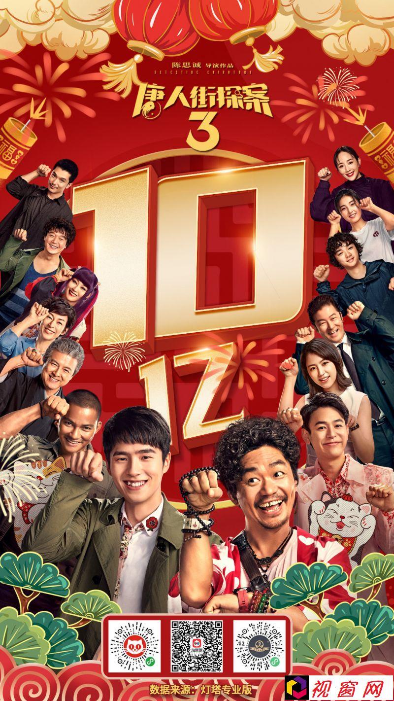 电影《唐人街探案3》大年初一首日票房正式破7亿元!累计总票房破10亿,观影人次达1331.3万!