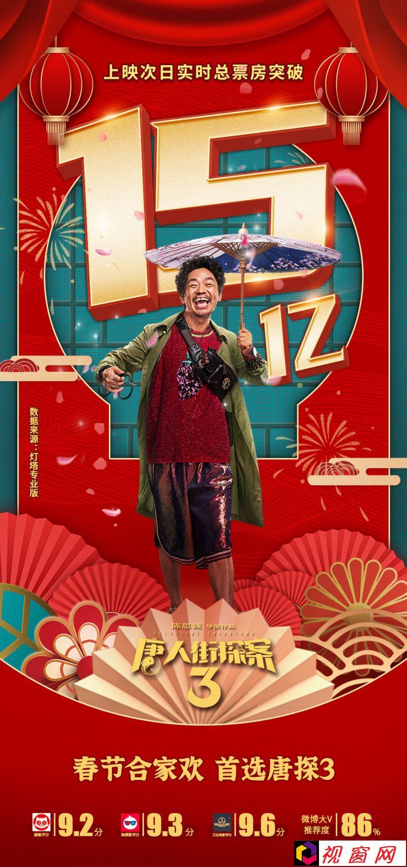 电影《唐人街探案3》上映第二天票房破15亿,最快破15亿影片!