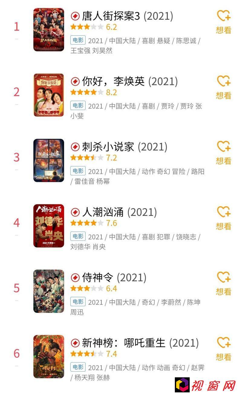 春节档电影评分你好李焕英最高,唐人街探案3暂时垫底