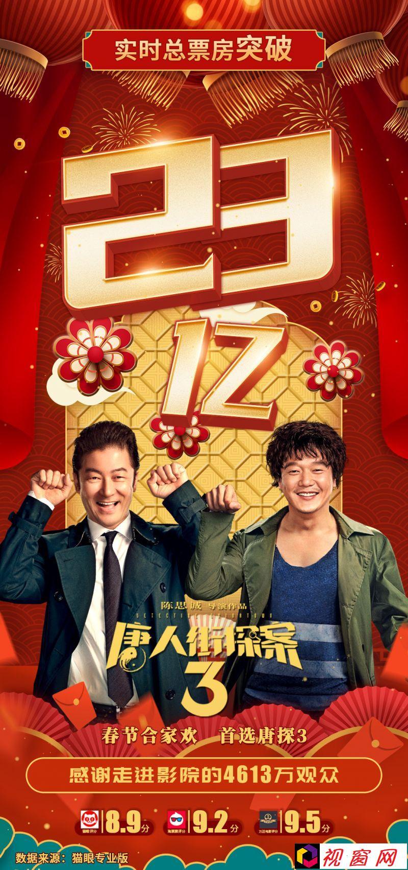 电影《唐人街探案3》票房破23亿!!成为中国影史春节档观影人次No.2!