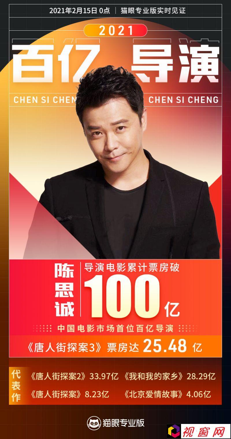 陈思诚成为中国影史首位百亿票房导演!其执导的新作《唐人街探案3》正在热映中!