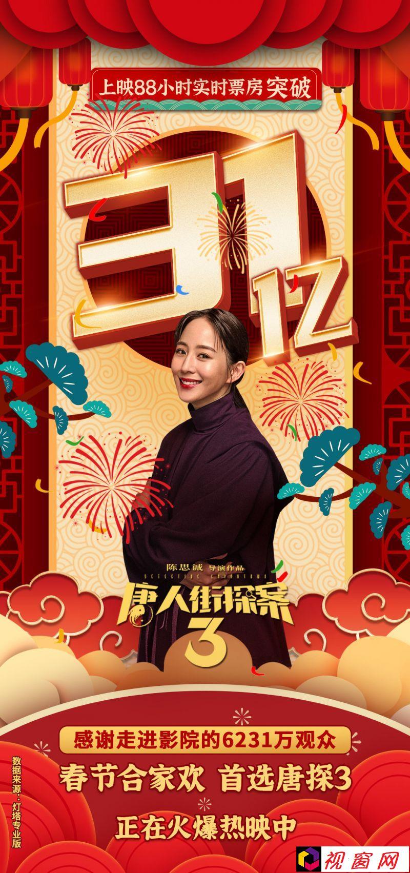电影《唐人街探案3》票房破31亿,成为中国影史票房榜No.9!春节档档期过半总票房超60亿!