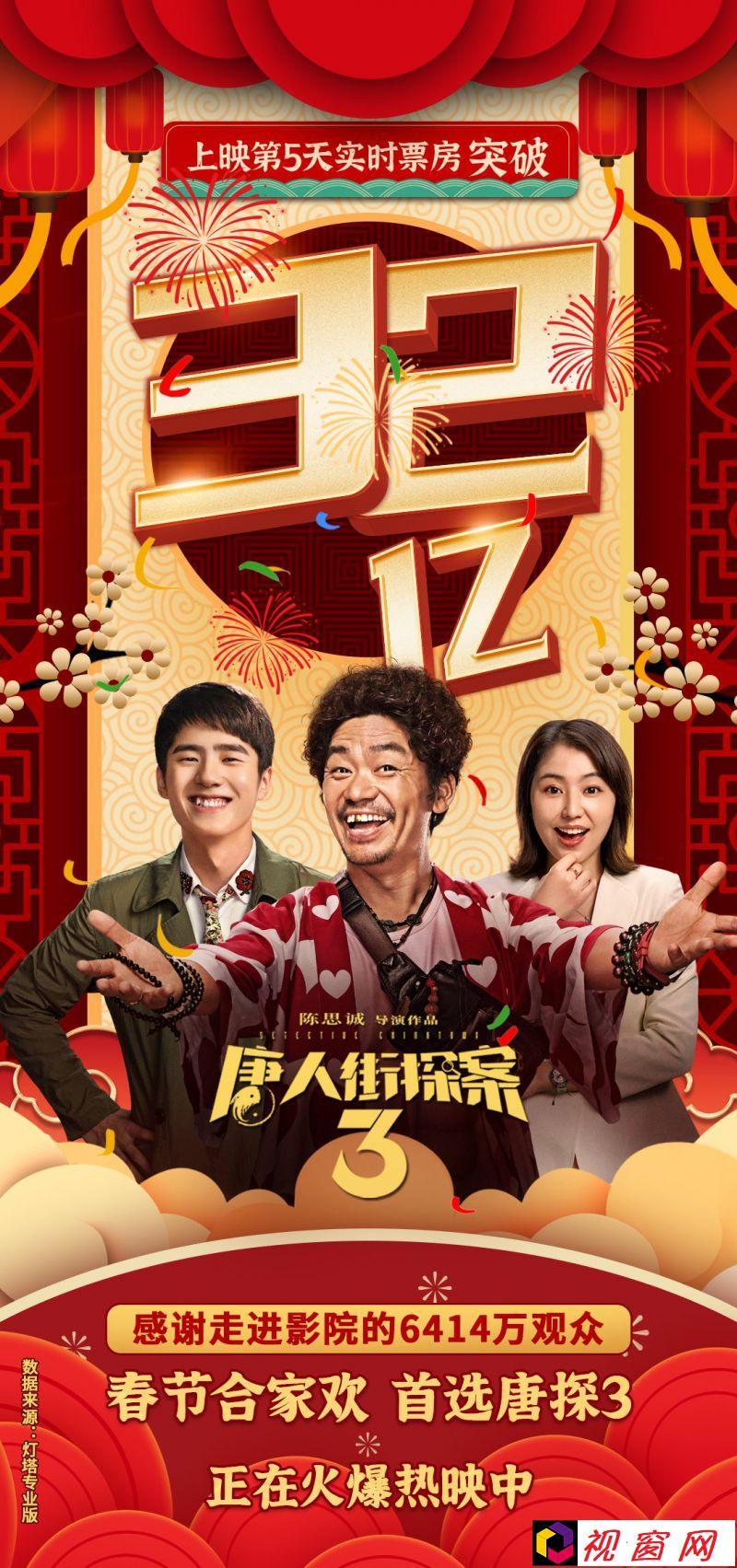 电影《唐人街探案3》票房破32亿,成为中国影史票房榜No.8!