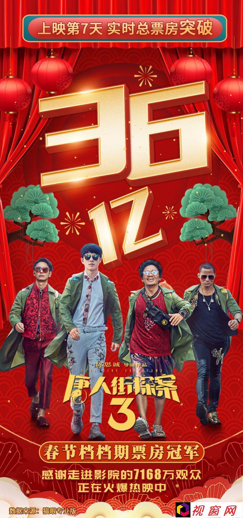 电影《唐人街探案3》票房破36亿!观影人次达7168万!