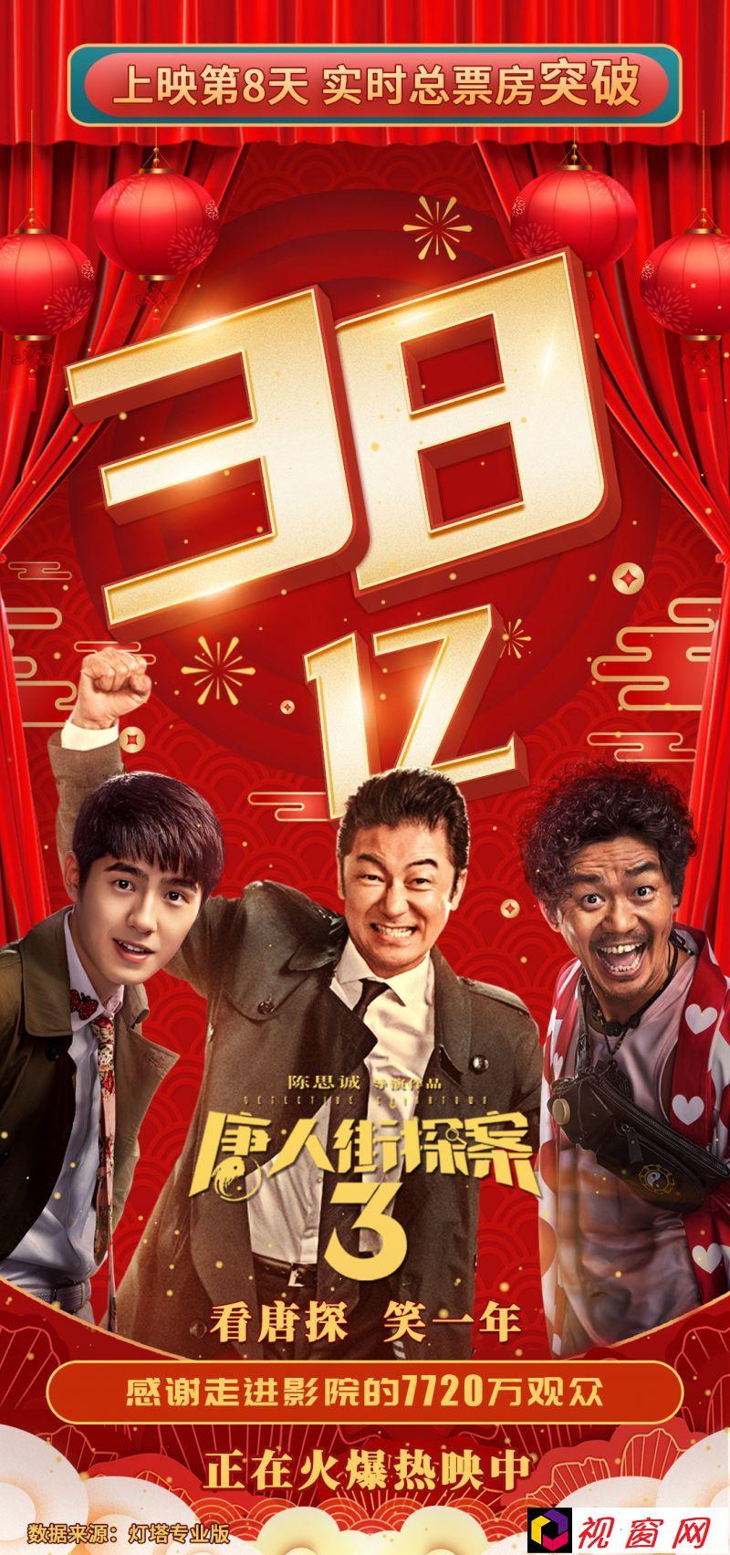 电影《唐人街探案3》票房破38亿!看唐探笑一年!